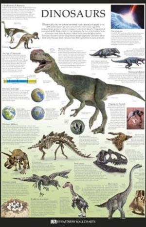 dorling kindersley – poster sobre dinosaurios poster