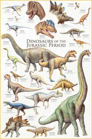 empire academic – poster de dinosaurios