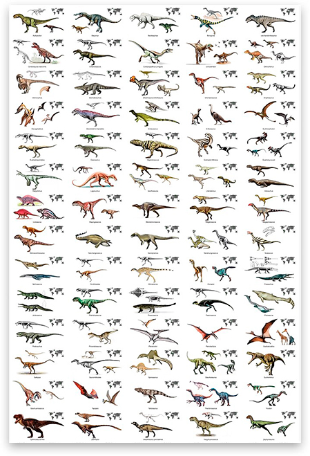 Poster de dinosaurios carnívoros