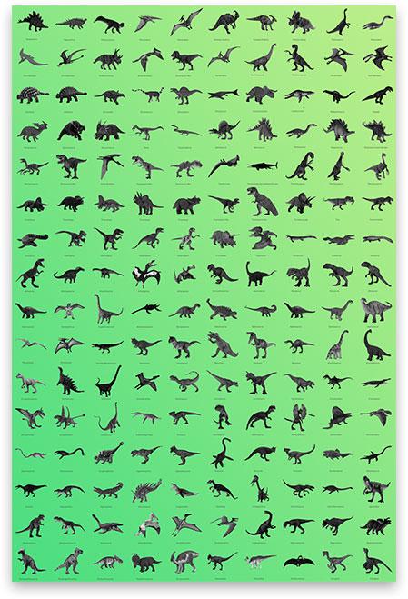 Poster de dinosaurios clásico colores retro