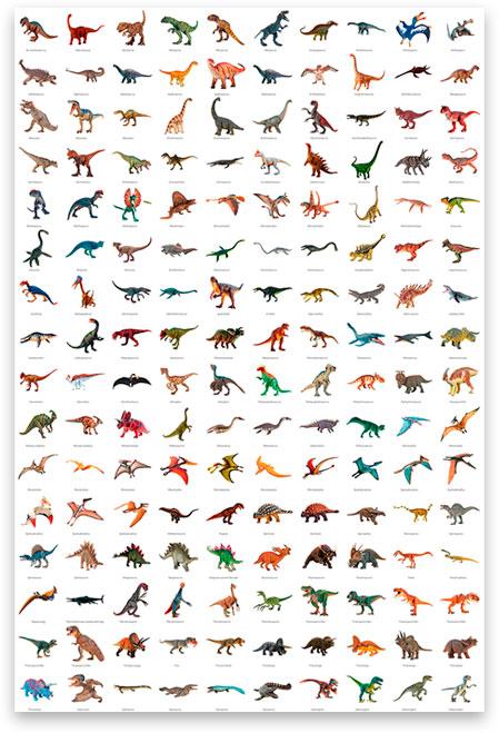 poster dinosaurios del mesozoico con nombres